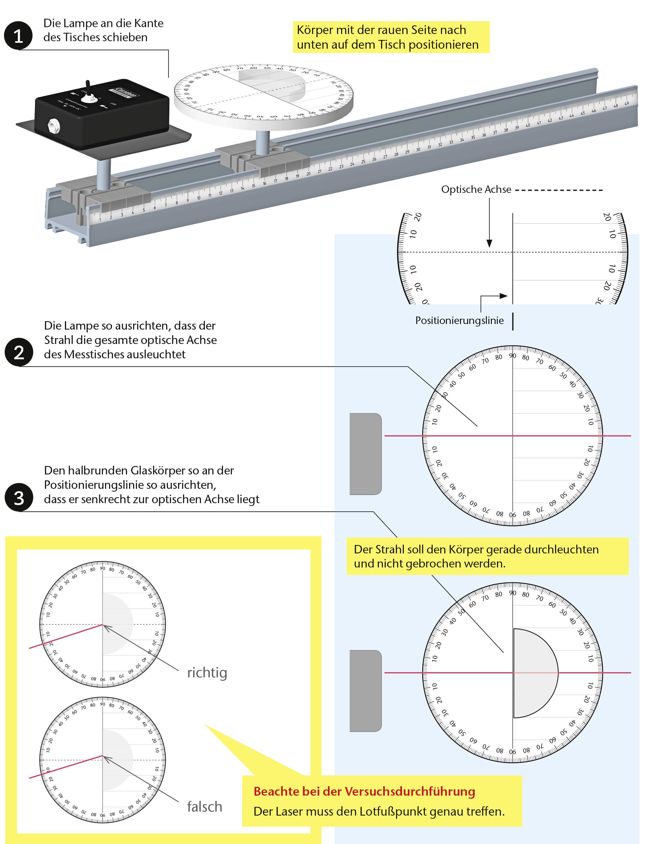 sch ler set optik 2 0 cornelsen experimenta. Black Bedroom Furniture Sets. Home Design Ideas